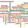 Bundesrat wordcloud 2015